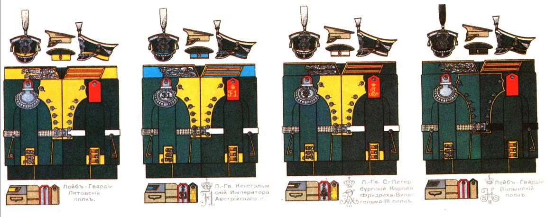 Таблица форм обмундирования 3-й Гвардейской пехотной дивизии